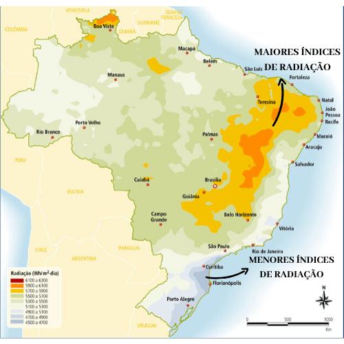 Radiação solar no Brasil Sol - SOL E A RADIAÇÃO SOLAR