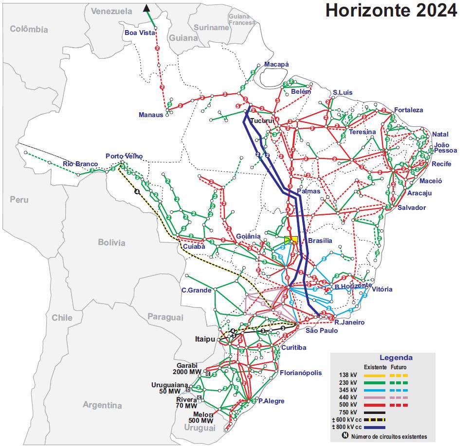 SIN horizonte 2024 - O QUE É O SIN