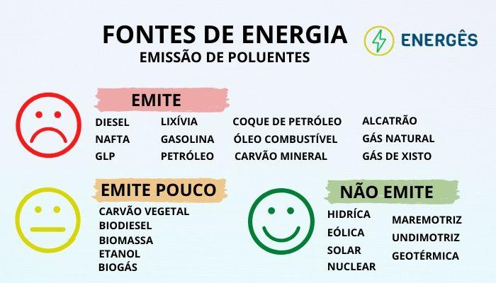 Fontes de Energia 1 - DESMISTIFICANDO AS FONTES DE ENERGIA