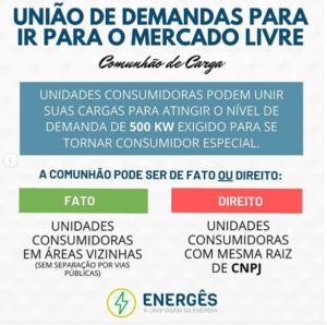 quem pode migrar para o mercado livre de energia 300x298 - O QUE É COMUNHÃO DE CARGAS NO MERCADO LIVRE