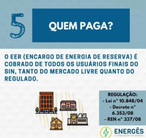 quem paga 300x284 - 5 PASSOS PARA SABER TUDO SOBRE ENERGIA DE RESERVA