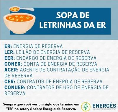 sopa letrinhas ER - 5 PASSOS PARA SABER TUDO SOBRE ENERGIA DE RESERVA