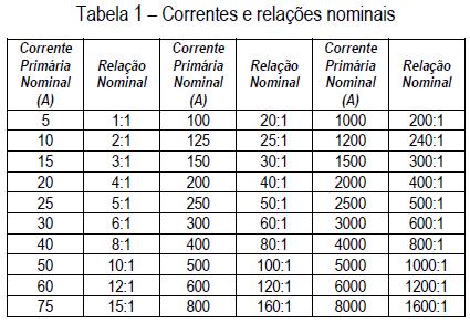 tabela rtc - O QUE VOCÊ PRECISA SABER SOBRE SUBESTAÇÕES EM MÉDIA TENSÃO