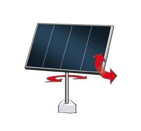 eixo duplo - ENTENDA COMO FUNCIONA O SEGUIDOR SOLAR (TRACKER)